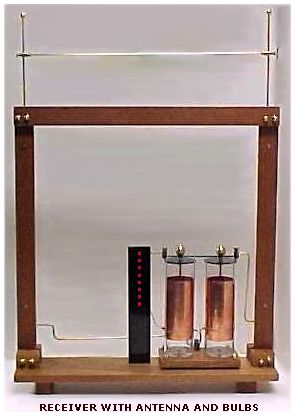 Sir Oliver Lodge syntonic Leyden jar oscillator, tuning, tuned circuits, electric telegraphy
